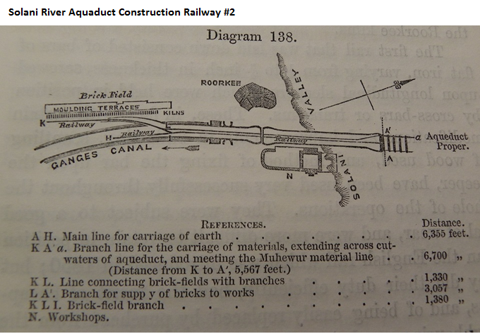 File:Solani River Aquaduct Construction Railway -2.png