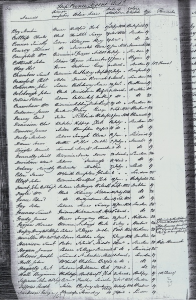 File:HEIC Army embarkation list 1826 (part).jpg